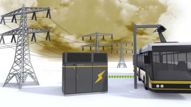 Heliox präsentiert Opportunity-Lader mit Batteriepuffer