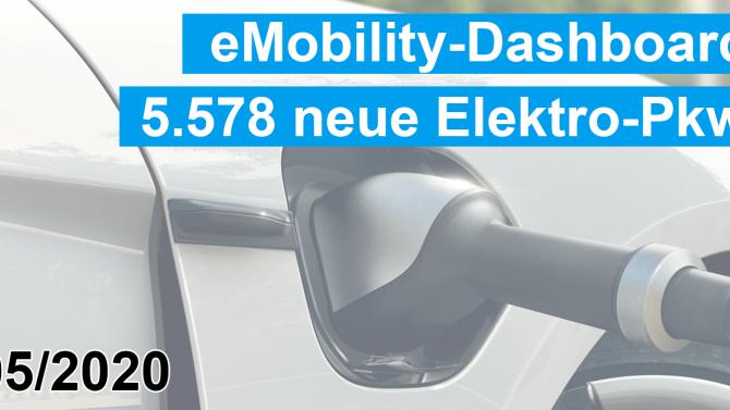eMobility-Dashboard Mai: 5.578 reine Elektro-Pkw